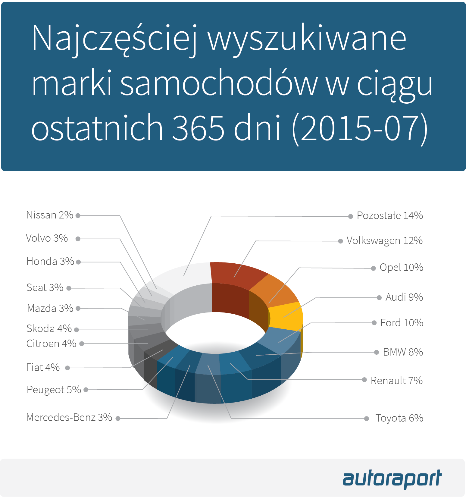 statystyki_8