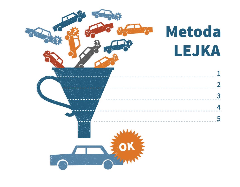metoda-lejka_1